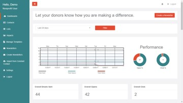Tailor made Email Marketing Software Newsletter Dashboard