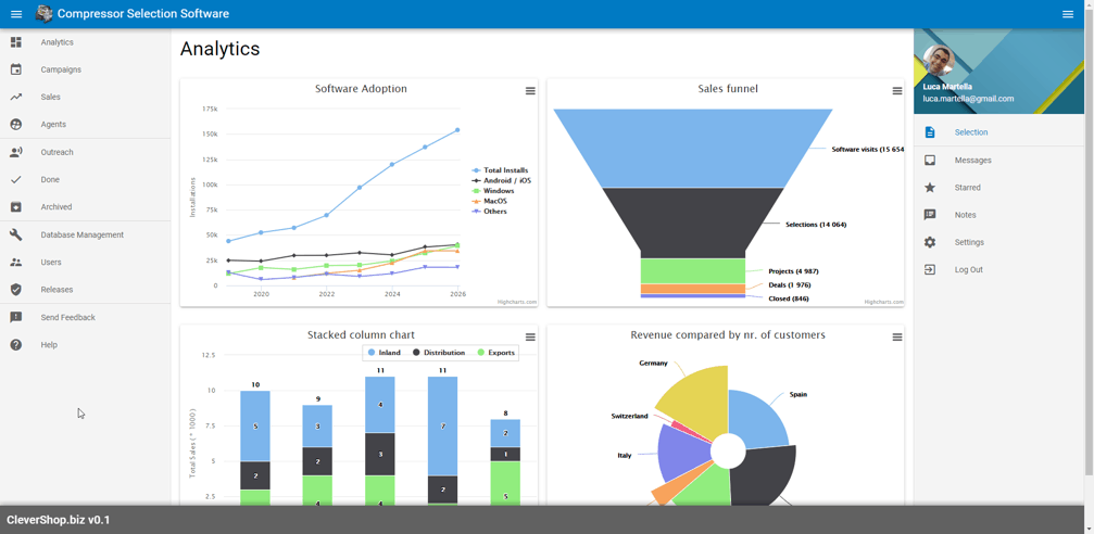 Tailor-made CPQ Software - Web, Android, and iOS Product Selector, Configurator App - Sales Funnel Automation