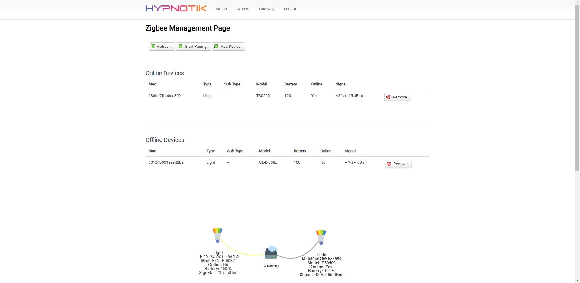 OpenWRT's LUCI Interface Customization Zigbee Devices 1